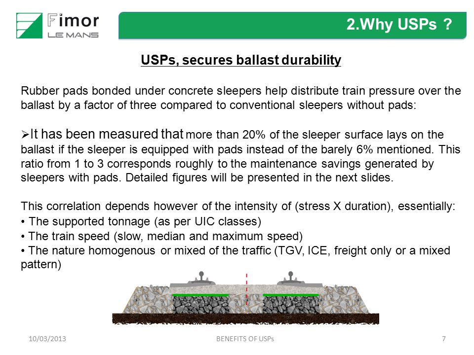 USPs, secures ballast durability