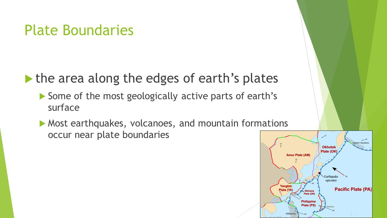 Plate Boundaries the area along the edges of earth's plates