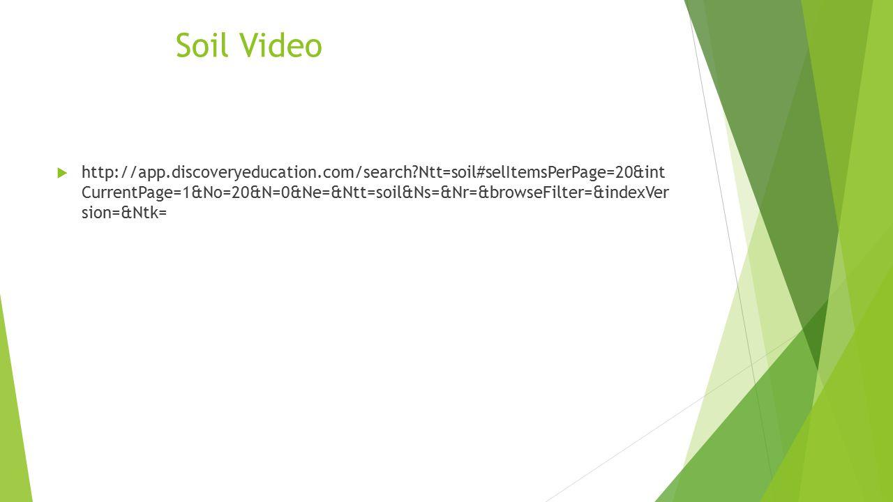 Soil Video