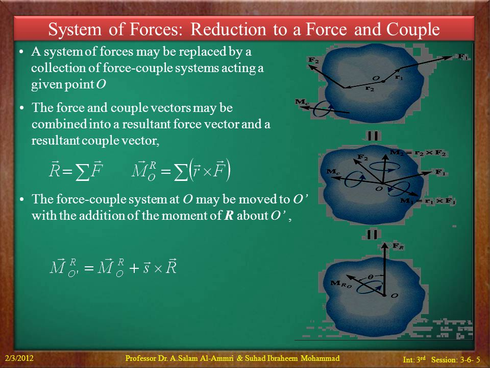 System of Forces: Reduction to a Force and Couple