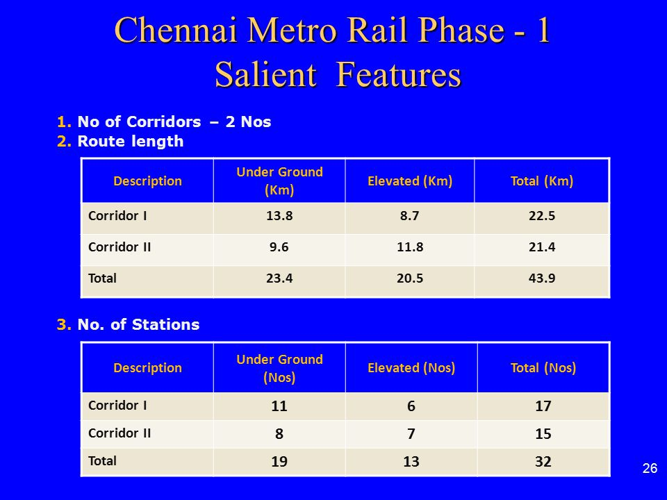 Chennai Metro Rail Phase - 1 Salient Features