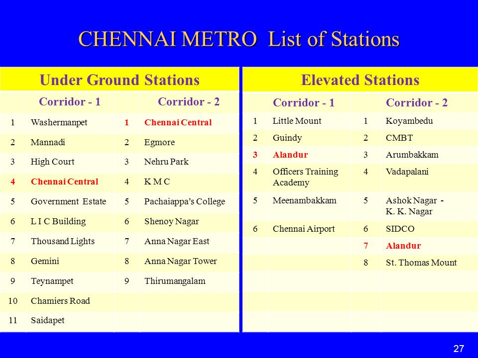 CHENNAI METRO List of Stations