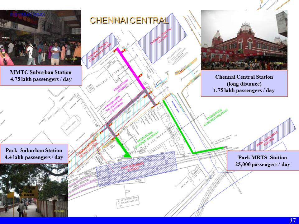 37 CHENNAI CENTRAL MMTC Suburban Station 4.75 lakh passengers / day