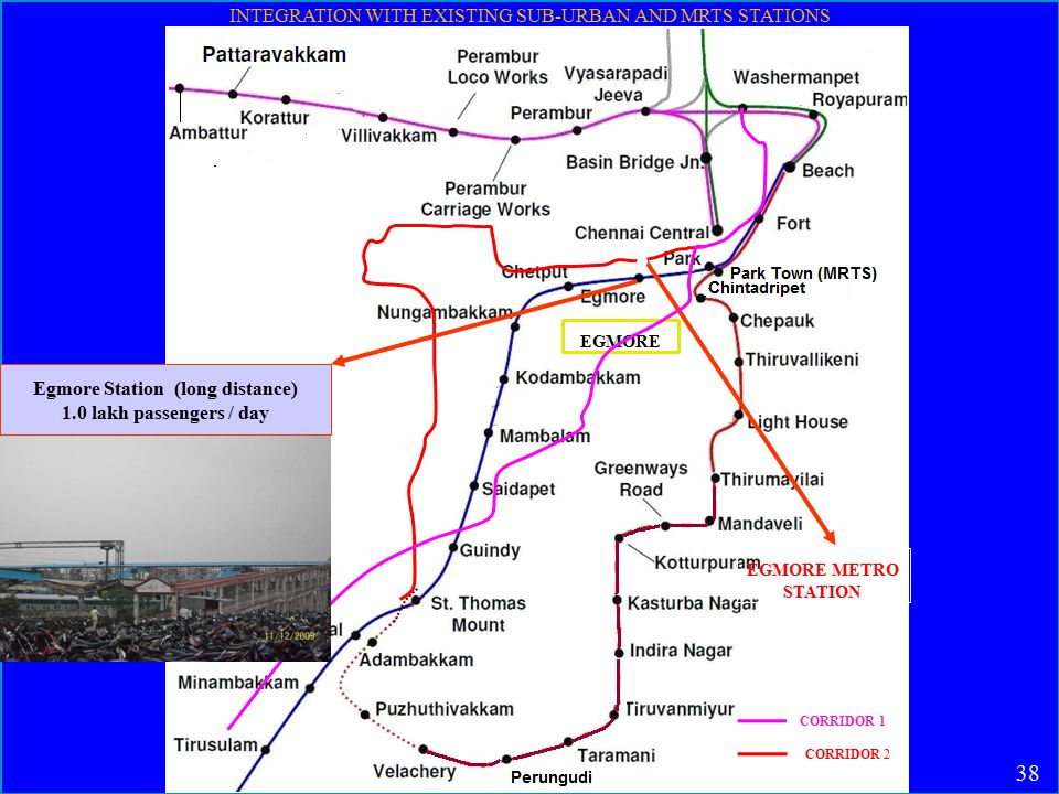 Egmore Station (long distance) 1.0 lakh passengers / day