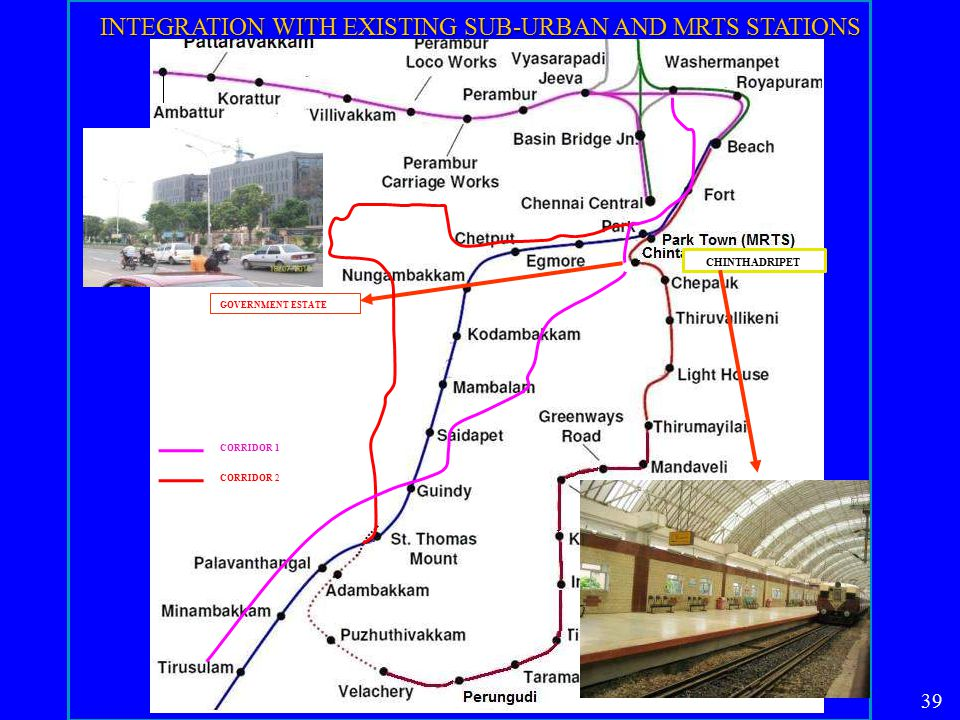 INTEGRATION WITH EXISTING SUB-URBAN AND MRTS STATIONS