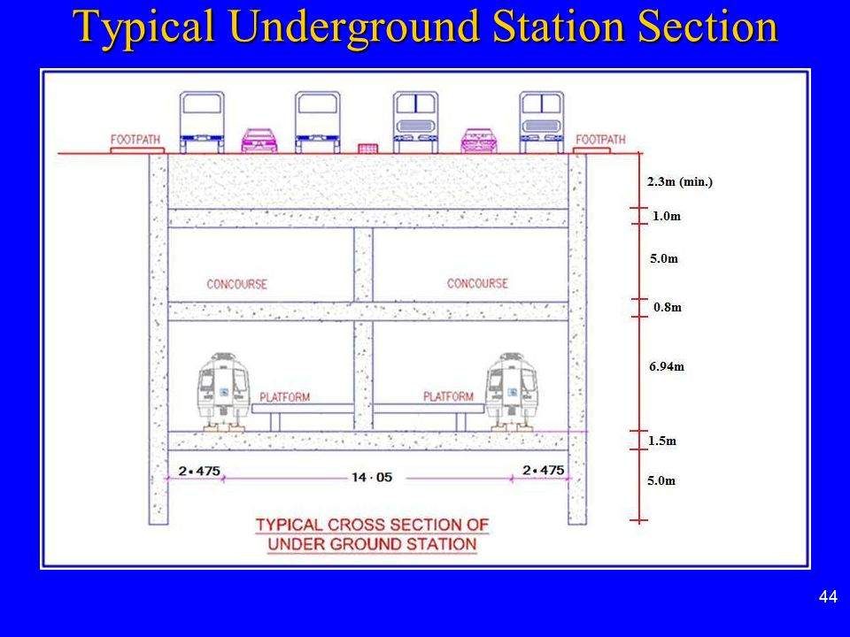 Typical Underground Station Section