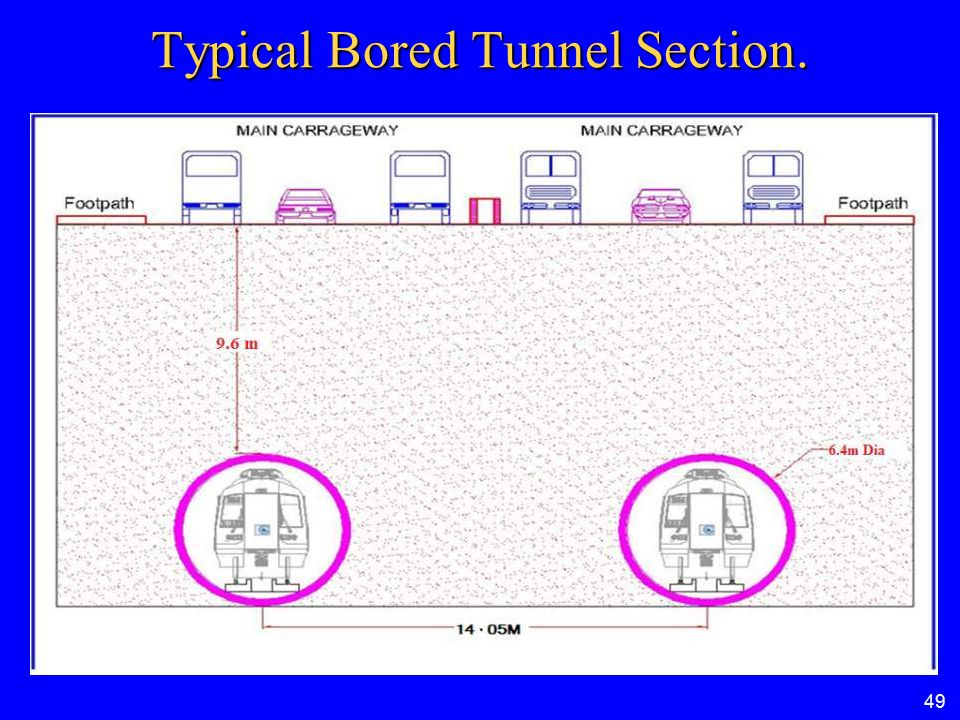 Typical Bored Tunnel Section.