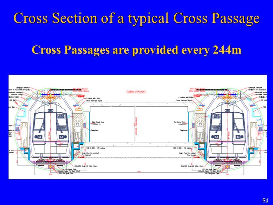 Cross Section of a typical Cross Passage