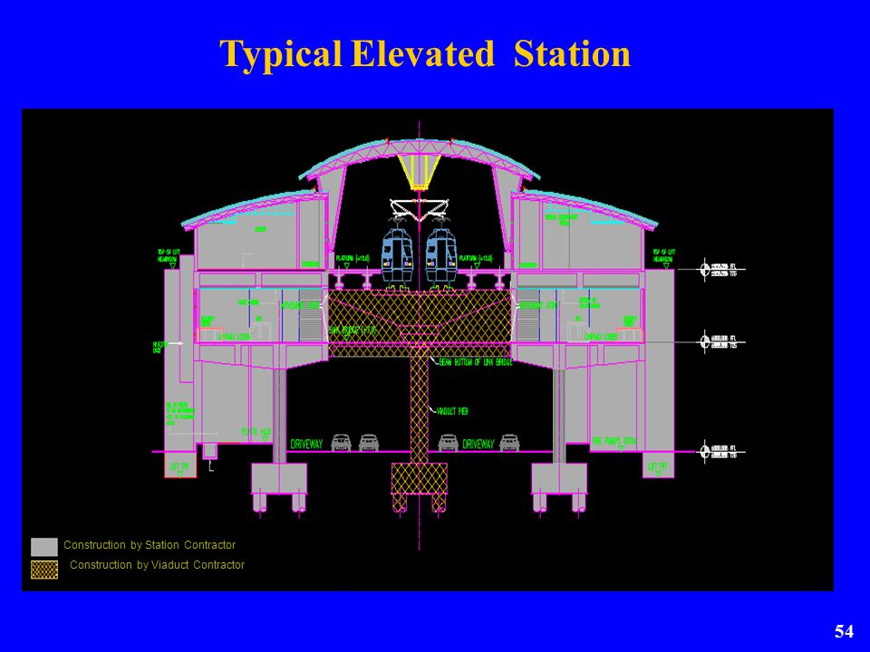 Typical Elevated Station
