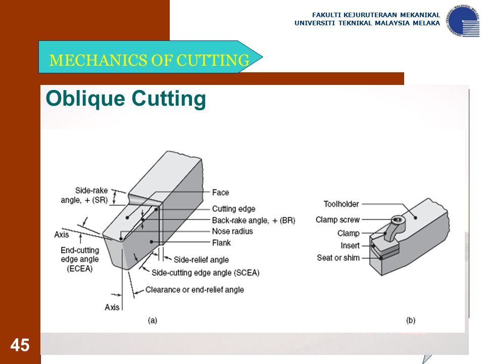 Oblique Cutting MECHANICS OF CUTTING