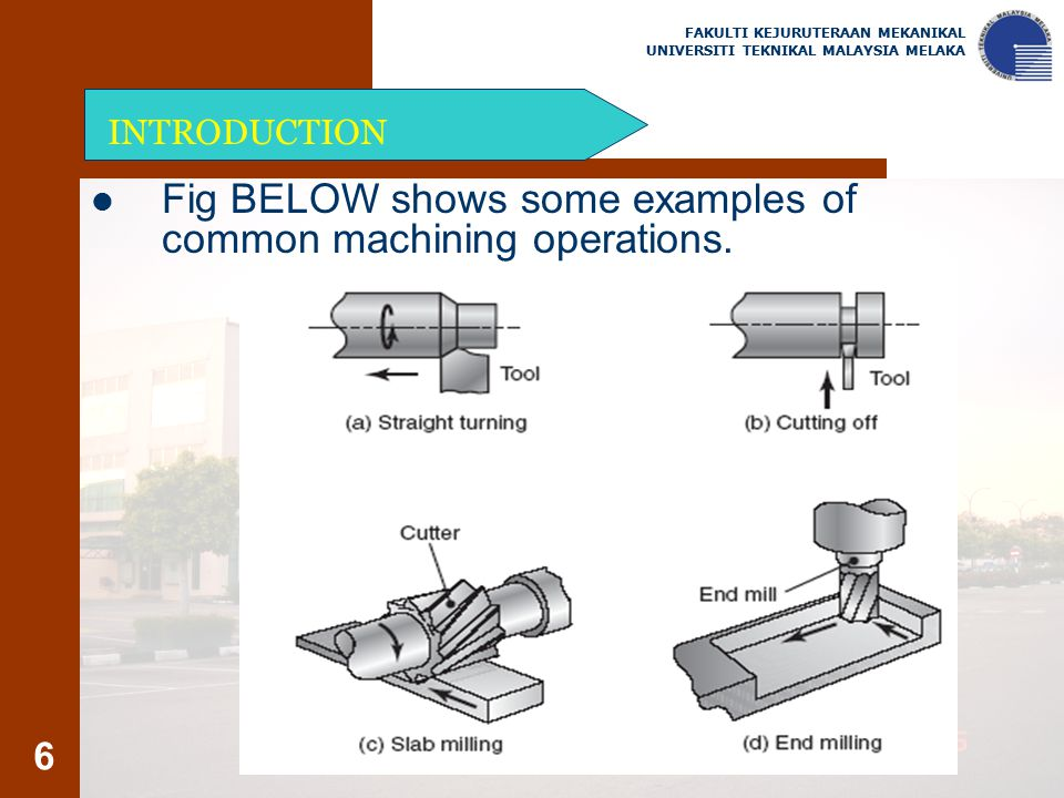 Fig BELOW shows some examples of common machining operations.
