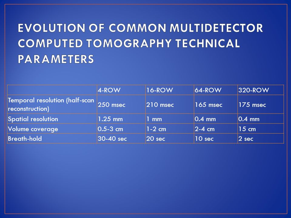 EVOLUTION OF COMMON MULTIDETECTOR COMPUTED TOMOGRAPHY TECHNICAL PARAMETERS