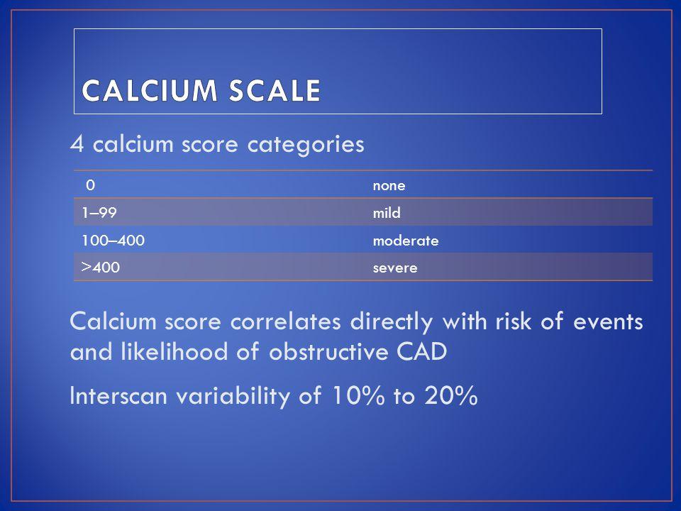 CALCIUM SCALE 4 calcium score categories
