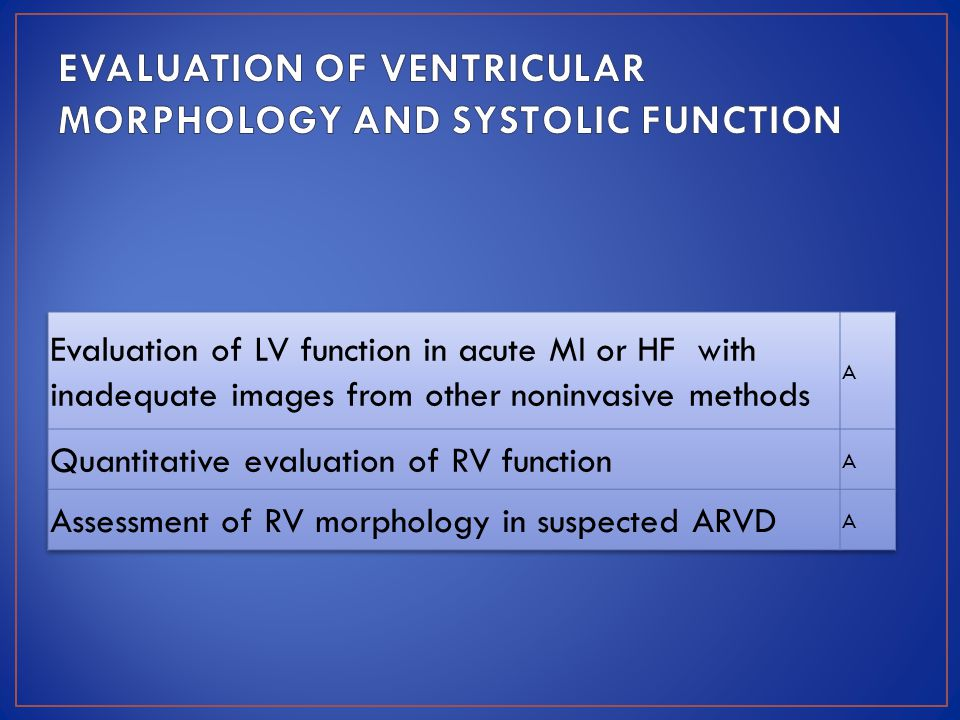 EVALUATION OF VENTRICULAR MORPHOLOGY AND SYSTOLIC FUNCTION