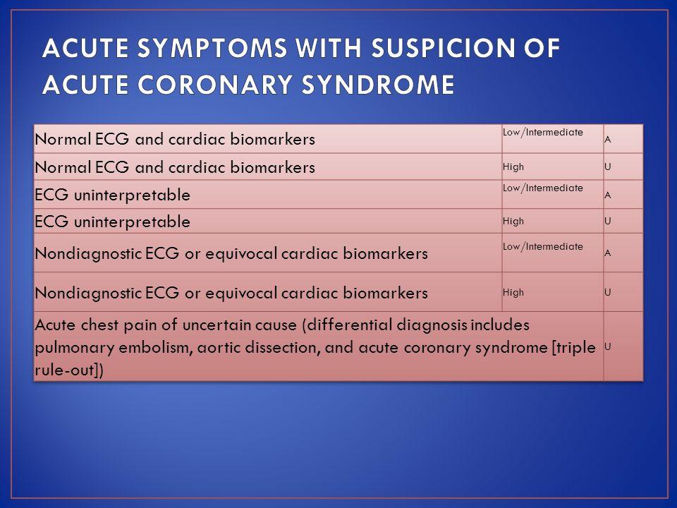 ACUTE SYMPTOMS WITH SUSPICION OF ACUTE CORONARY SYNDROME