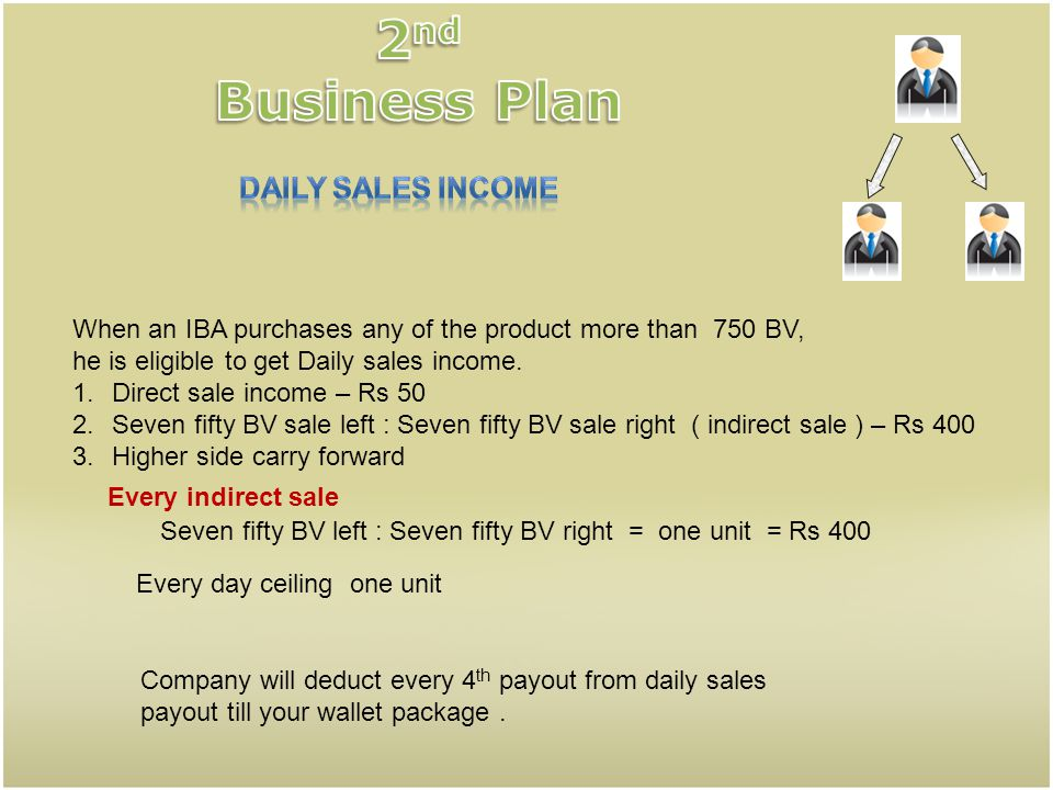2nd Business Plan Daily sales income