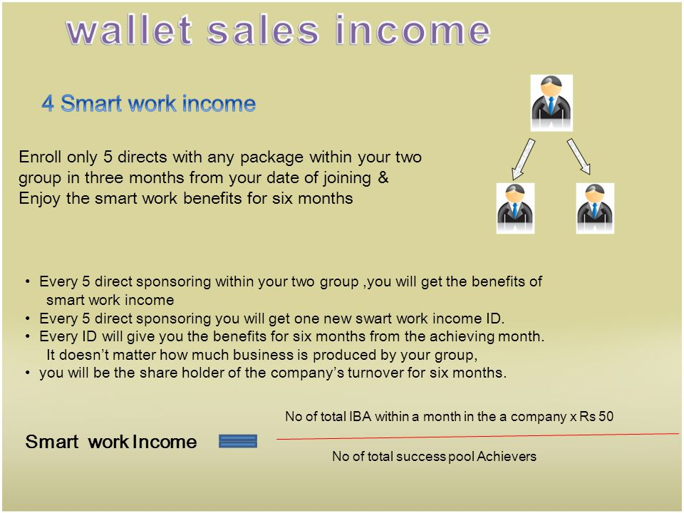 wallet sales income 4 Smart work income Smart work Income