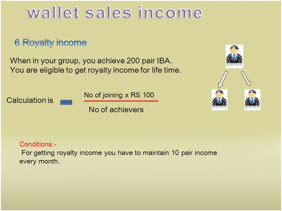 wallet sales income 6 Royalty income