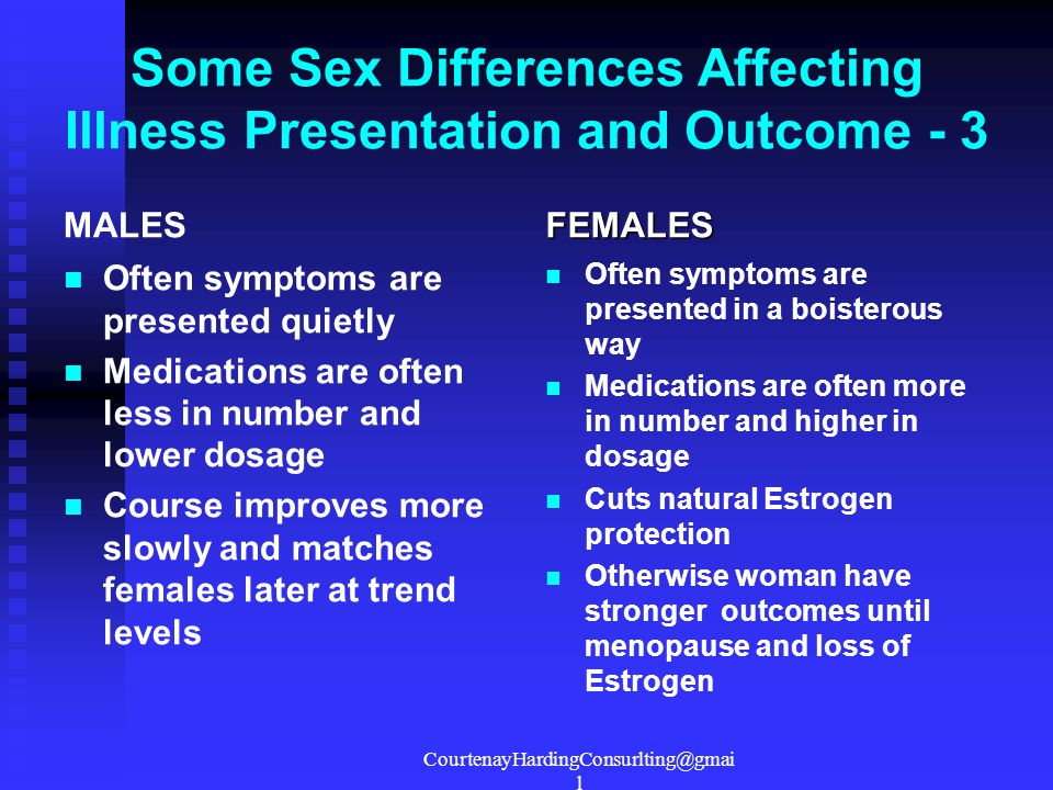 Some Sex Differences Affecting Illness Presentation and Outcome - 3