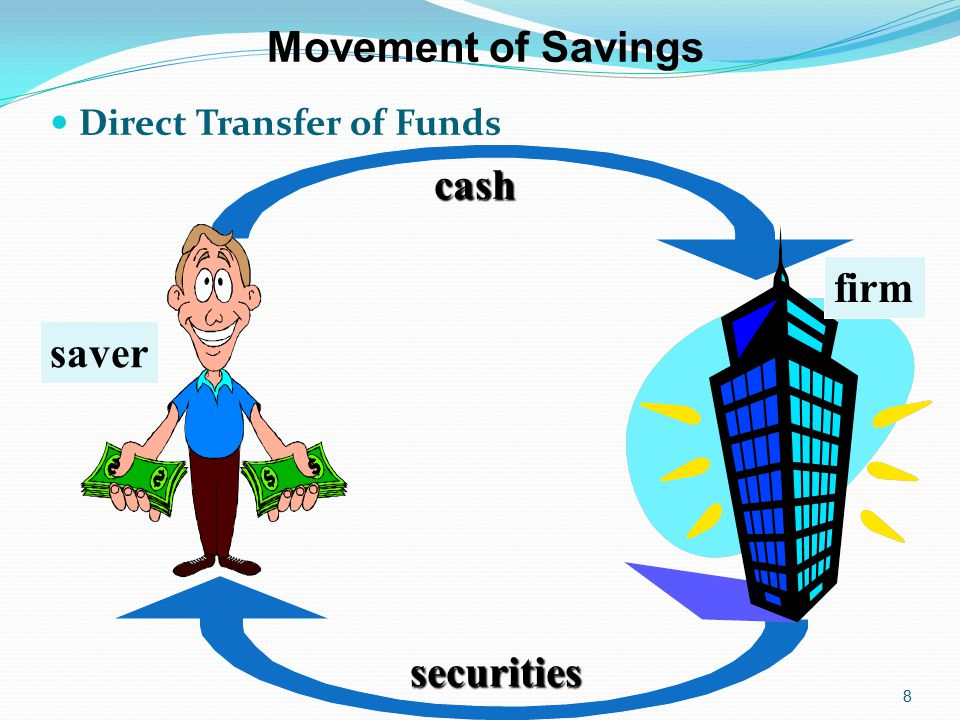 Movement of Savings cash firm saver securities