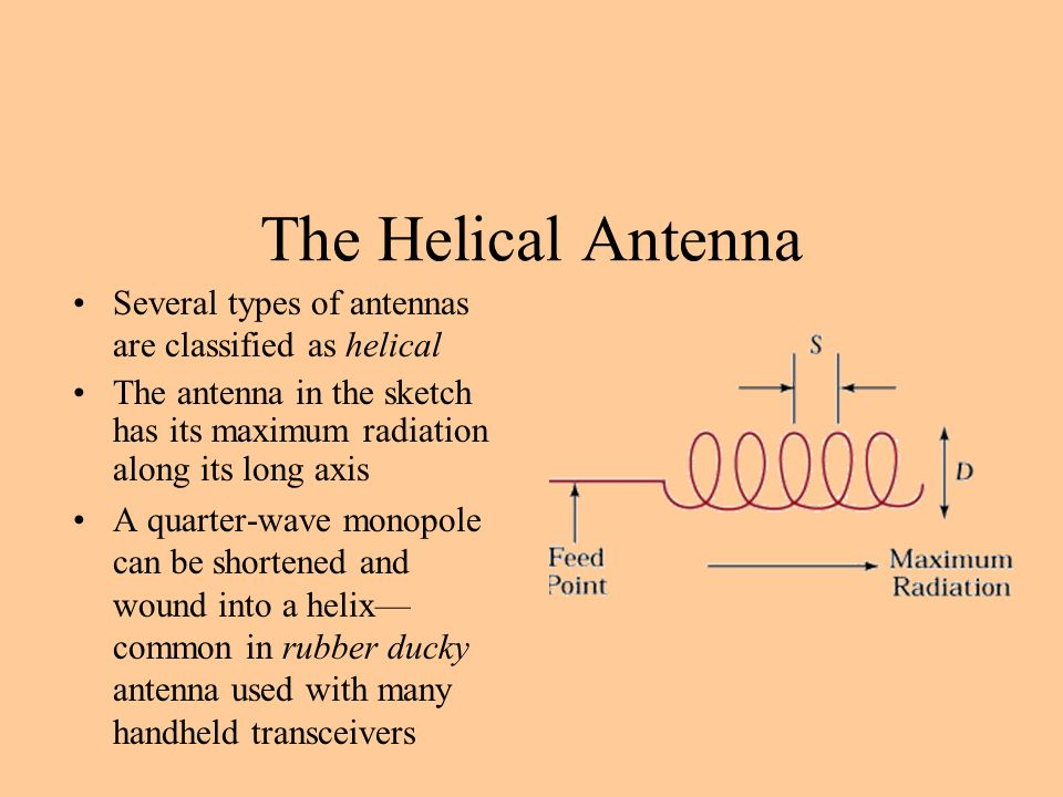 The Helical Antenna Several types of antennas are classified as helical. The antenna in the sketch has its maximum radiation along its long axis.