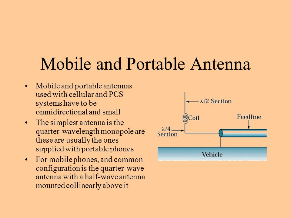 Mobile and Portable Antenna