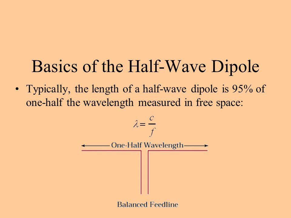 Basics of the Half-Wave Dipole