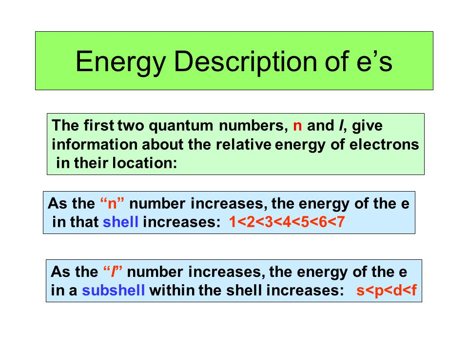Energy Description of e's