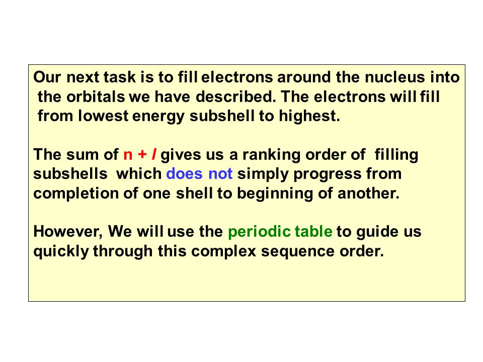 Our next task is to fill electrons around the nucleus into