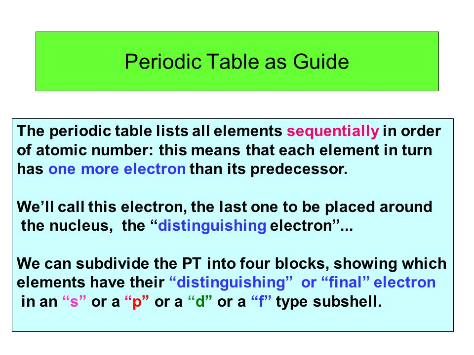 Periodic Table as Guide