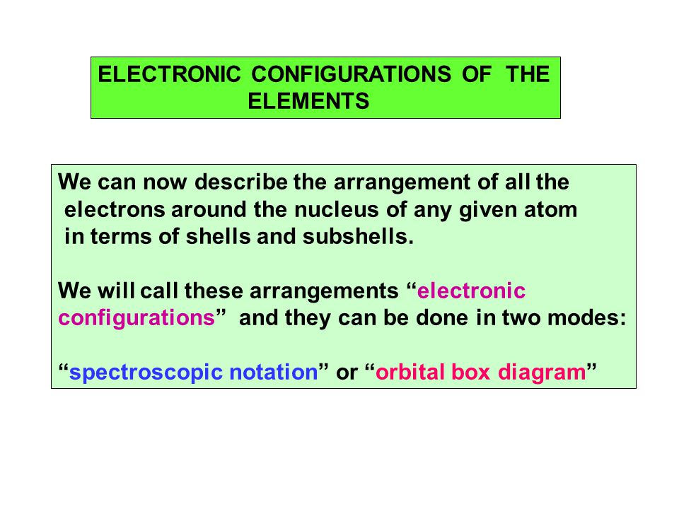 ELECTRONIC CONFIGURATIONS OF THE