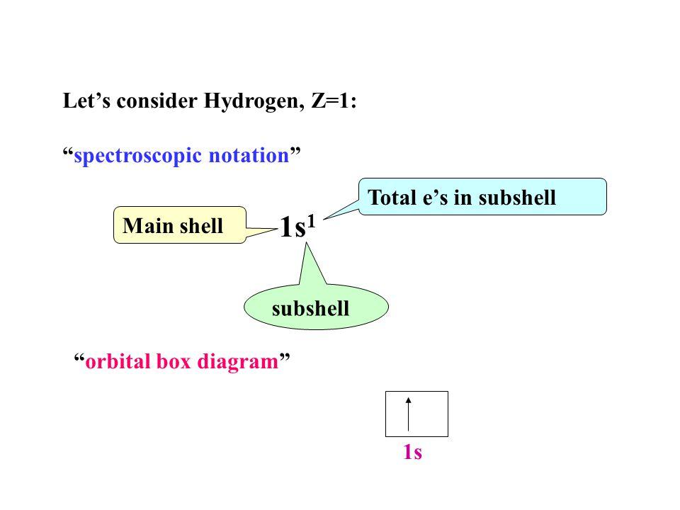 1s1 Let's consider Hydrogen, Z=1: spectroscopic notation