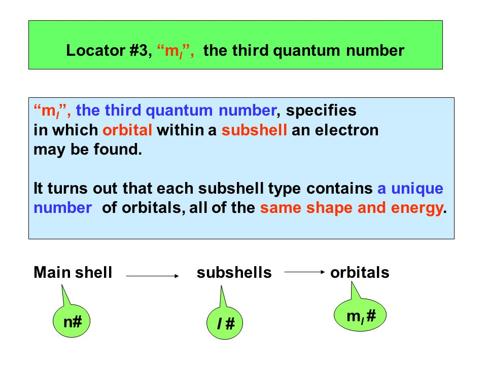Locator #3, ml , the third quantum number