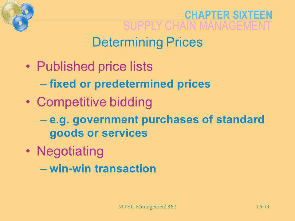 Determining Prices Published price lists Competitive bidding