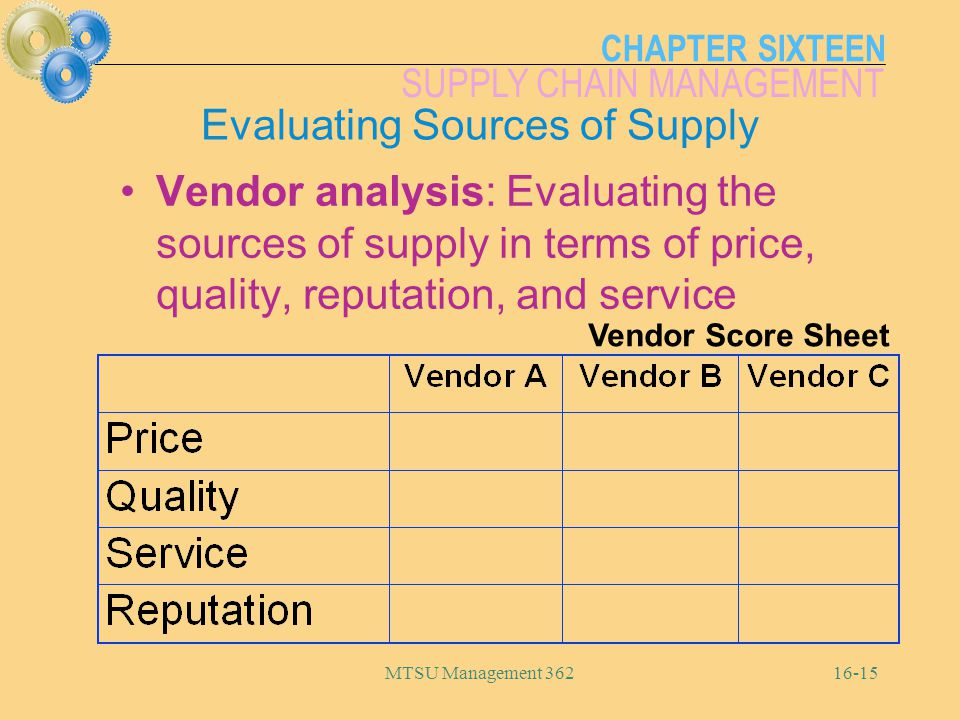 Evaluating Sources of Supply