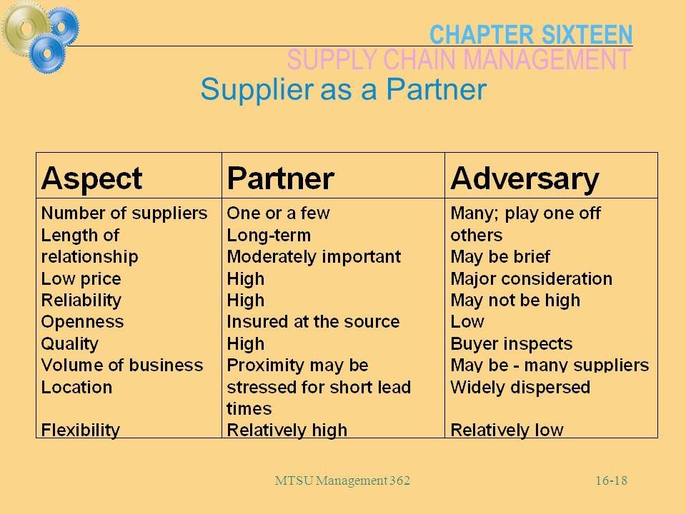 Supplier as a Partner MTSU Management 362
