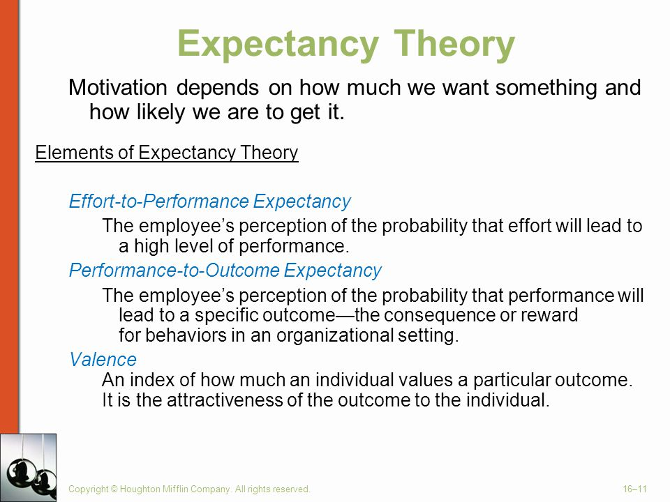 Expectancy Theory Motivation depends on how much we want something and how likely we are to get it.