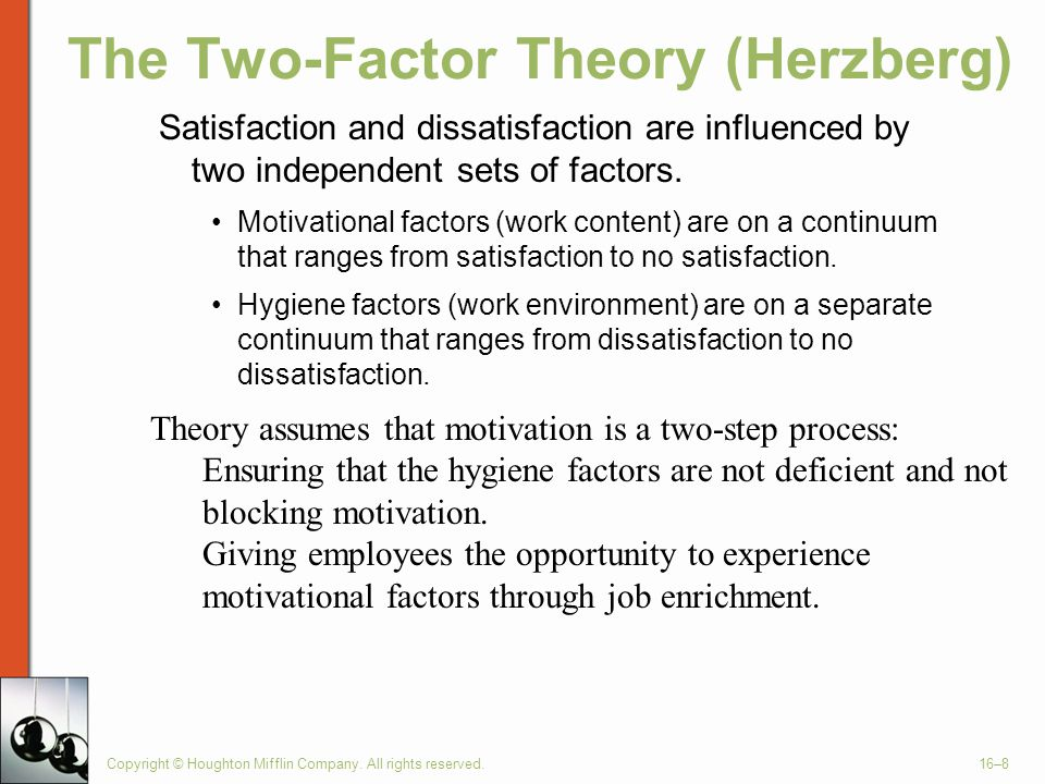 The Two-Factor Theory (Herzberg)