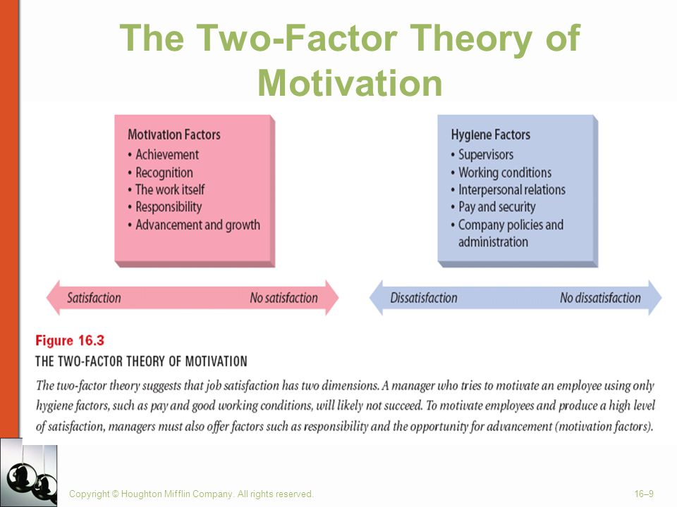 The Two-Factor Theory of Motivation
