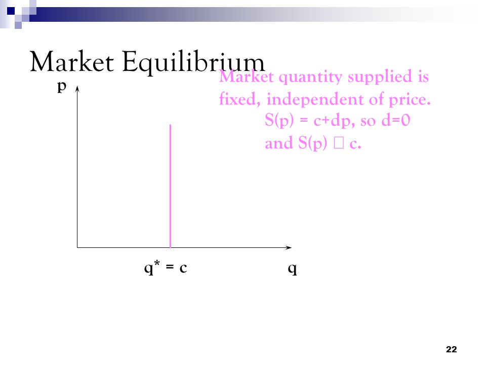 Market Equilibrium Market quantity supplied is fixed, independent of price. p. S(p) = c+dp, so d=0.