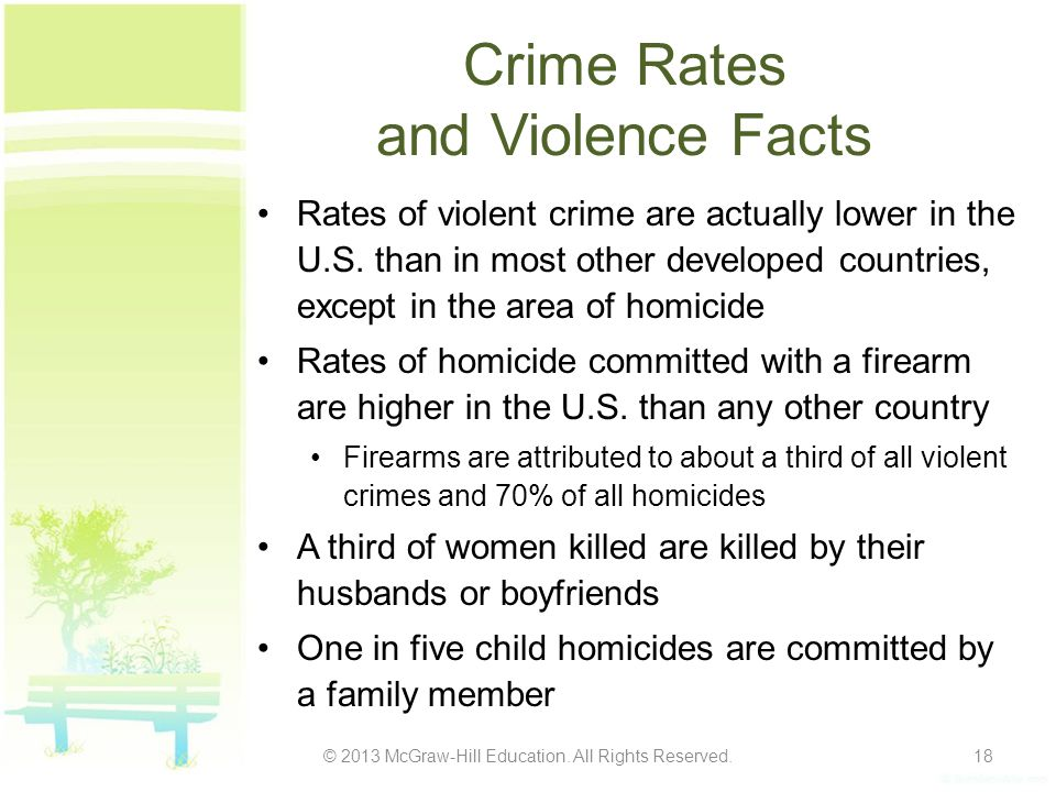 Crime Rates and Violence Facts