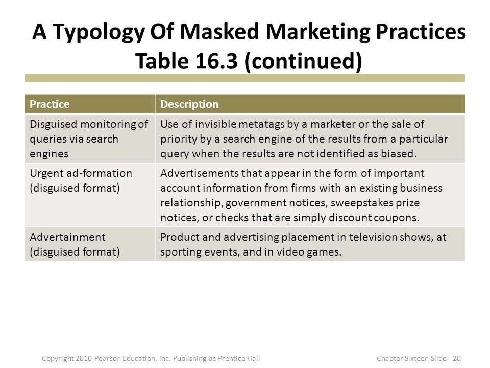 A Typology Of Masked Marketing Practices Table 16.3 (continued)