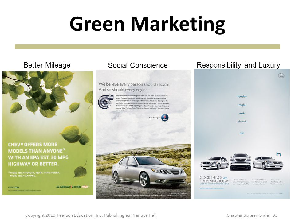 Green Marketing Better Mileage Social Conscience