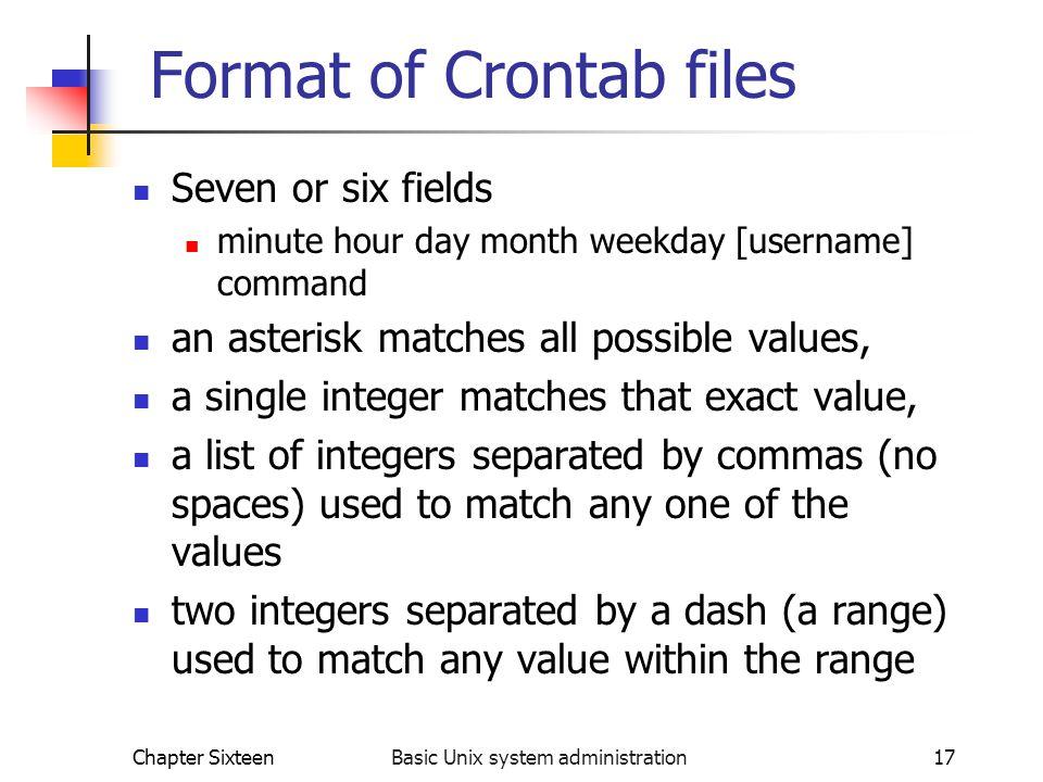 Format of Crontab files