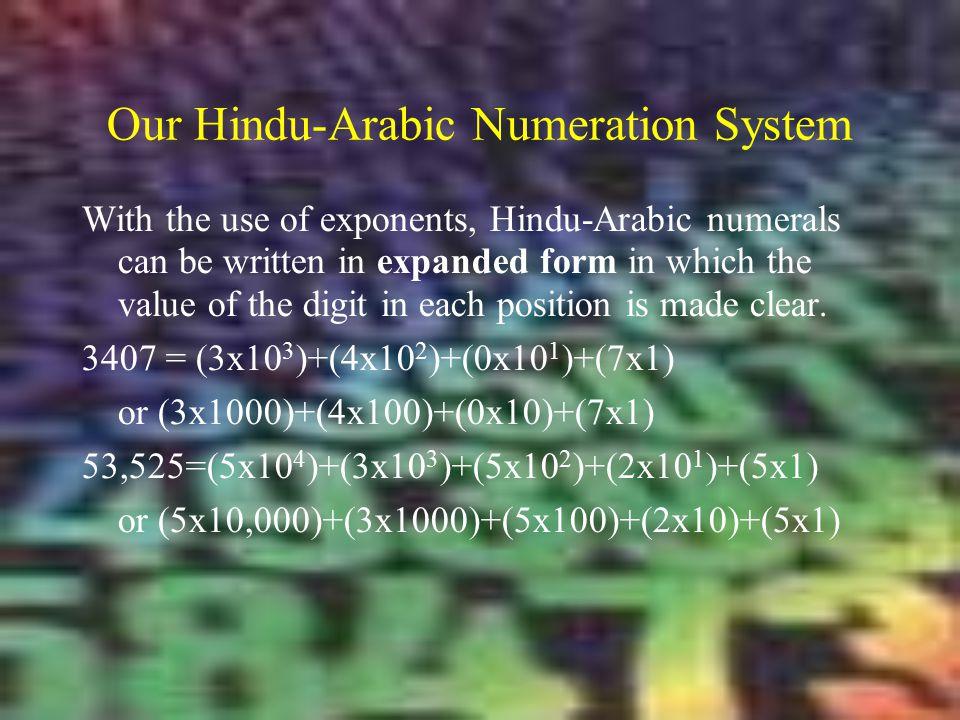 Our Hindu-Arabic Numeration System