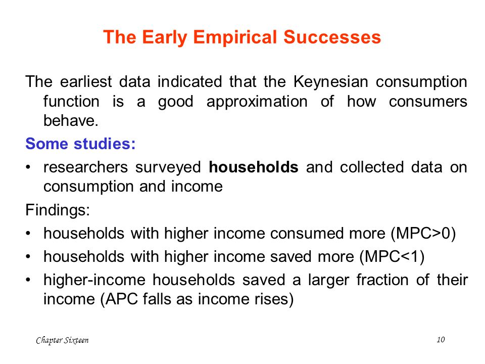 The Early Empirical Successes