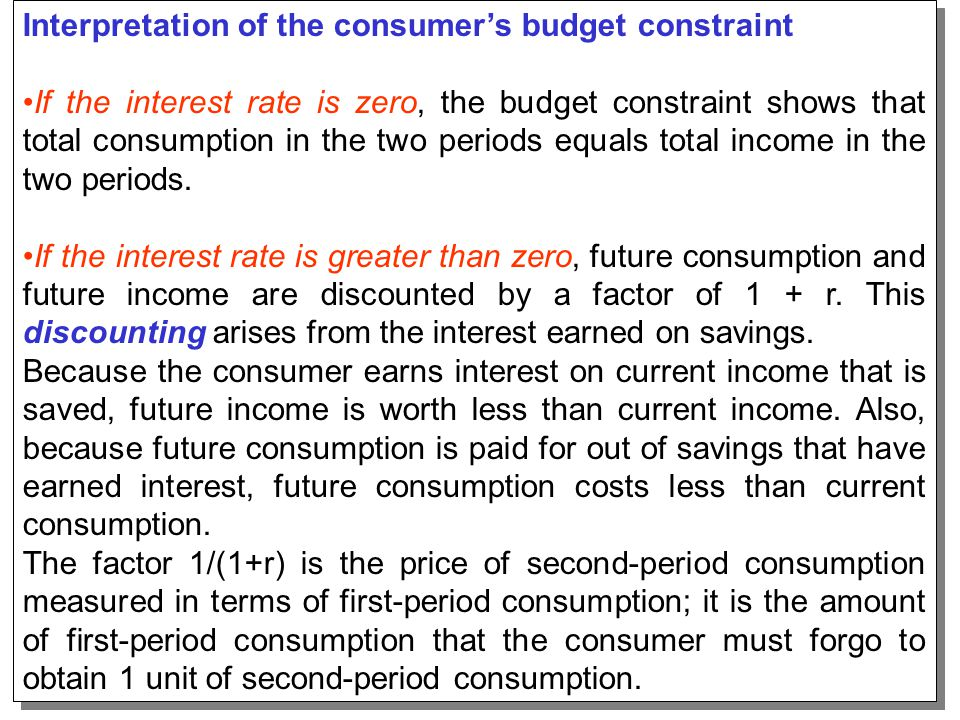 Interpretation of the consumer's budget constraint