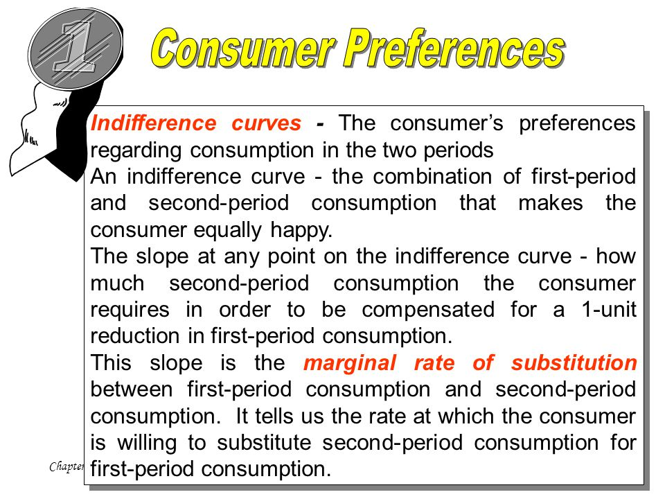 Consumer Preferences Indifference curves - The consumer's preferences regarding consumption in the two periods.