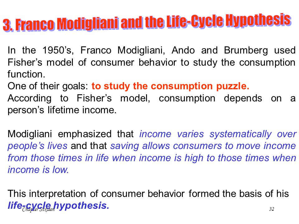 3. Franco Modigliani and the Life-Cycle Hypothesis