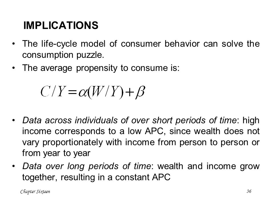 IMPLICATIONS The life-cycle model of consumer behavior can solve the consumption puzzle. The average propensity to consume is: